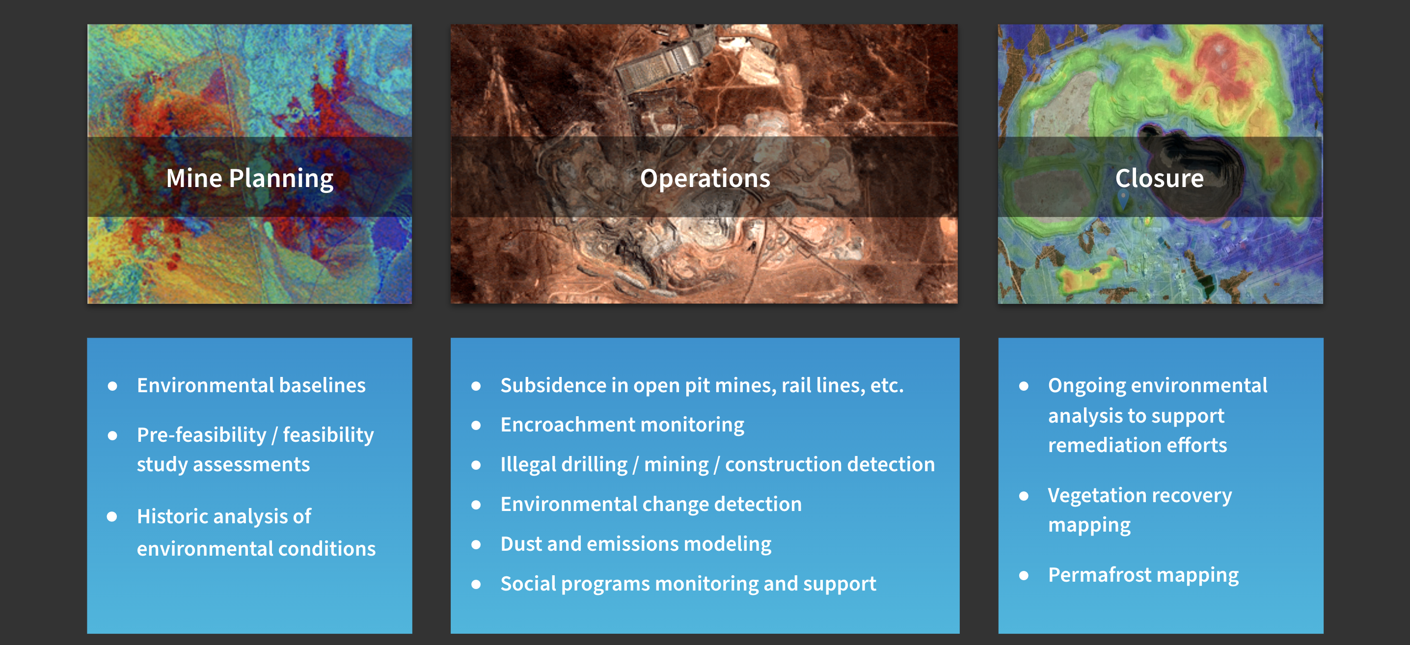 DL_Mining Lifecycle